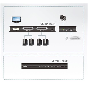 ATEN KVM Switch 4PC USB DVI CS74D