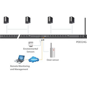 ATEN PDU Outlet-Metered-Switched PE8324G